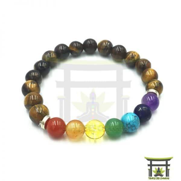 bracelet-7-chakras-et-oeil-de-tigre-2