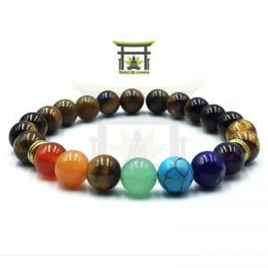 bracelet-7-chakras-et-oeil-du-tigre