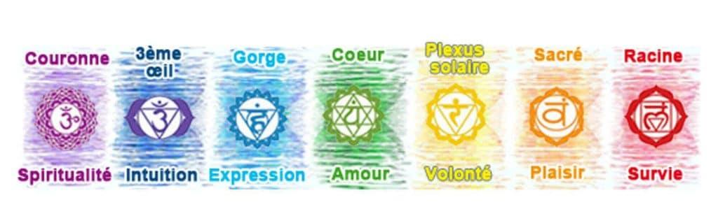 baniere-accueil-7-chakras-bijoux-zen-et-spirituels