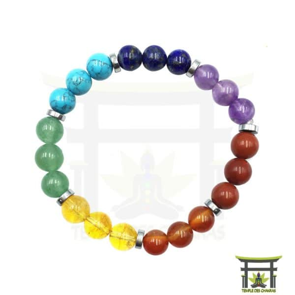 bracelet-7-chakras-d-harmonisation-b-jaspe-rouge-aventurine-verte-lapis-lazuli-turquoise-citrine-cornaline-amethyste